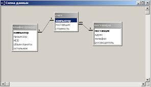 Контрольная работа в ms access Вариант Компьютерная техника  Контрольная работа в ms access Вариант 5 Книга заказов косметика