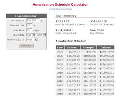 Interest And Amortization Calculator New Website With Built In Amortization Calculator Taking The