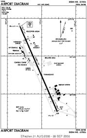 Otbd Doha Intl Qa Airport Great Circle Mapper