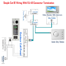 3 apartment unit intercom system 3 unit access control intercom Apartment Wiring Diagrams a multi tenant, multi building system that features many rare options like any other you can add video screen along the same cat 5e cable line of your apartment wiring line diagrams