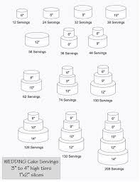 Cake Chart Party Servings Party Cake Serving Chart In 2019 Cake Servings Cake