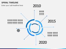 Timeline Ppt Slide Spiral Timeline Powerpoint Template Sketchbubble