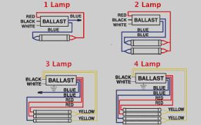 universal ballast wiring diagram wiring diagram technic