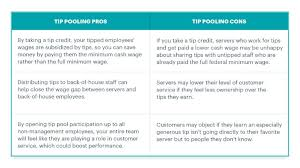 Tipping Chart Usa Tip Pooling Laws In Restaurants Everything Employers Need