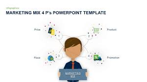 4 P S Of Marketing Chart 4 Ps Of Marketing Mix Powerpoint Template And Keynote