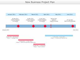 project development timeline software business plane project chart timeline new product computer