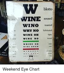 Blotto Wine Soused 2 2010 Wino Toasted 50 Why No Lubricated