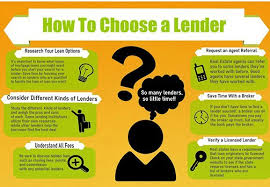 Comparing Mortgage Lenders Compare Mortgage Rates Real Time Mortgage Offers