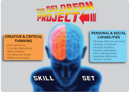 about the delorean project to a more formal construct that has mapped the 21st century skills to acara s general capabilities which allowed us to produce the delorean skill set