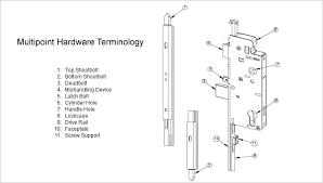 top kwikset door handle parts for top design inspiration 42 with kwikset door handle parts