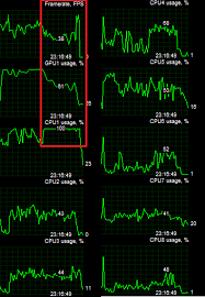 What Are Cpu And Gpu Computer Bottlenecks How Do You Detect