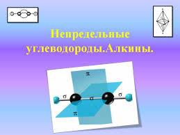 Непредельные углеводороды Алкины й класс Презентация к уроку