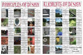 The purpose of making these posters was to reflect on the elements and  principles of design