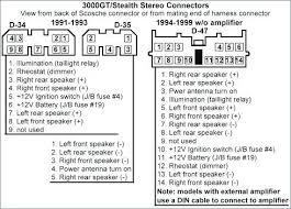 91 3000gt fuse diagram wiring diagram expert 92 dodge stealth fuse box wiring diagram repair guides 91 3000gt fuse diagram