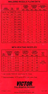 Oxy Acetylene Settings Chart Oxy Acetylene Torch Settings Propane Cutting Victor Tip Size
