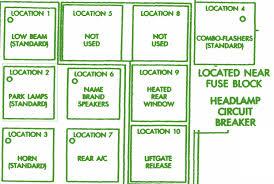 1998 gmc 1500 fuse box wiring library 1995 chrysler minivan headlamp fuse box diagram schematic diagrams 1998 gmc fuse box 1995 chrysler minivan