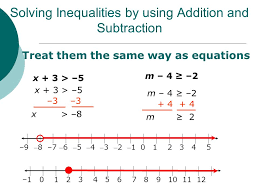2 solving inequalities by using addition and subtraction treat them the same way as equations x 3 5 3 x 8 9 8 7 6 5 4 3 2 1 0 1 2 3