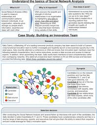 10 tips for successful innovation teams innovation management pick one leader and provide him or her the autonomy they need to be successful