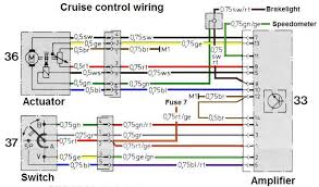 cruise control system wiring and circuit diagram click image to click wiring diagram wiring diagram centre cruise control system wiring and circuit diagram click image to