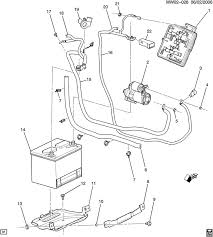 2003 pontiac bonneville radio wiring diagram wirdig pontiac g8 stereo wiring harness pontiac engine image for user