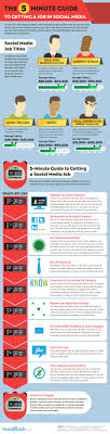 your minute guide to getting a job in social media infographic courtesy of dailyinfographic
