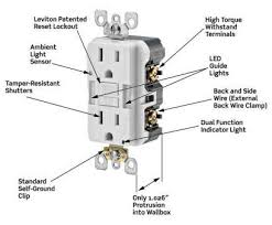 69 impala starter wiring diagram brilliant 66 impala wiring harness 66 impala tail light wiring diagram diagram galleries · 7 best wiring single pole switch, grounding receptacle galleries