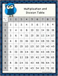 Multiplication Fact Game Multiplication Facts Games