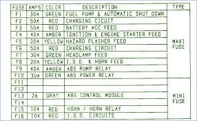 metra 70 1817 radio wiring harness fidelitypoint net metra 70-1761 radio wiring harness instructions cool 2003 jeep wrangler radio wiring diagram best image