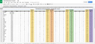 attendance spreadsheet excel how to track your guild s attendance guildmasters