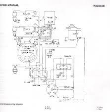 jd 425 wiring diagram wiring diagram h8 kawasaki mule 2510 wiring diagram at Kawasaki Mule 2510 Wiring Diagram
