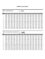 1 pages present value tables pdf