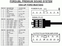 ford explorer radio wiring diagram & 1994 ford explorer radio 1993 ford explorer radio wiring diagram at 94 Explorer Radio Wiring Diagram