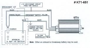 wiring diagram for utility trailer electric brakes wiring trailer wiring diagram for 4 way 5 6 and 7 circuits
