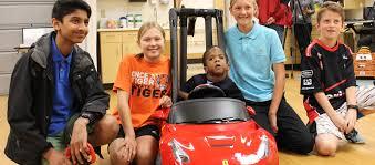 Small Picture Cincinnati Childrens Top 10 of 2016 Cincinnati Childrens Blog