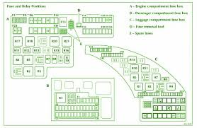 jaguar xj fuse box diagram image wiring jaguar s type tow bar wiring diagram jaguar wiring diagrams online on 2001 jaguar xj8 fuse