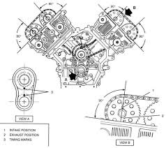 timing chain routing re timing chain routing