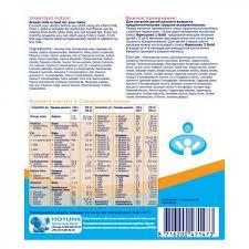 Контрольная закупка детское питание смеси Искусственное  Пожалуйста пройдите авторизацию если вы уже зарегистрированы в нашем магазине