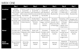 Weekly Menu For One How To Plan Menus For A Week Under Fontanacountryinn Com