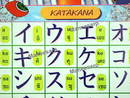 Here are 2 ways to say it. Japanese Language Alphabet Hiragana And Katakana Learning Poster Phonetic Symbol Alphabet Toys Toys Games