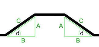 Conduit Bend Multipliers Bunch Ideas Of Conduit Bending Chart Pdf Creative Formulas And