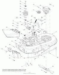 Appealing yard machine snowblower parts diagram contemporary