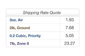 Ups Rate Quote Simple Shipping APIs USPS UPS FedEx DHL ShippingEasy