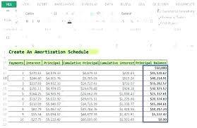 Loan Amortization Excel Template Auto Loan Template On Schedule Excel Download Calculator Auto Loan