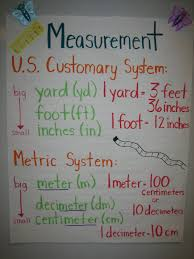 29 Curious Units Of Measurement Chart In Meters