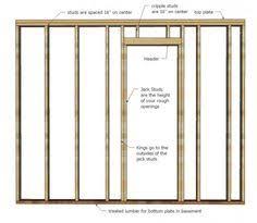 Tips for Hanging Doors Carpenter Doors and Woodworking