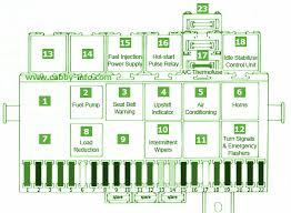 fuse layoutcar wiring diagram page 413 1983 volkswagon gti main fuse box diagram