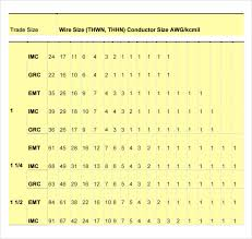 Free 9 Sample Conduit Fill Charts In Pdf Word