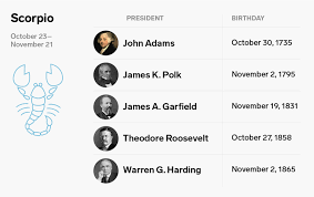 Zodiac Signs Of All The Us Presidents From Washington To