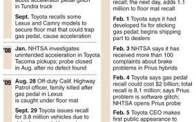 Recall may not solve problem, Toyota executive tells Congress ...