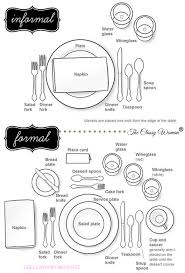 fine dining table service rules. rules for a proper place setting fine dining table service